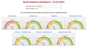 Alabama_dashboard_web